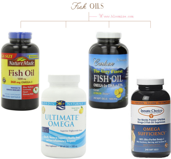 Fish oil etc bloomize for Innate choice fish oil