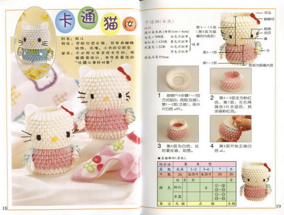 Hello Kitty origami. The other day I stumbled upon pages of a Chinese